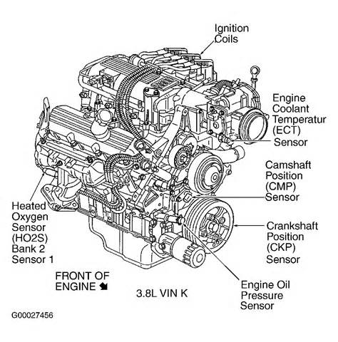 tps sensor location 1994 chevy camaro get free image about wiring diagram