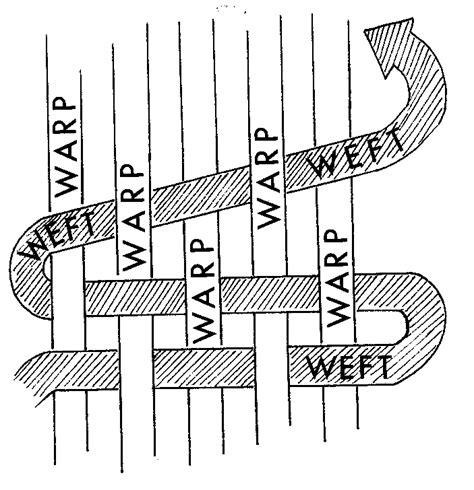 weft knitting definition warp and weft jmarks001