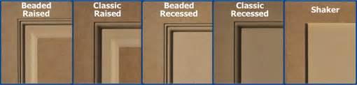 Custom wainscoting panels raised recessed amp shaker wainscoting designs