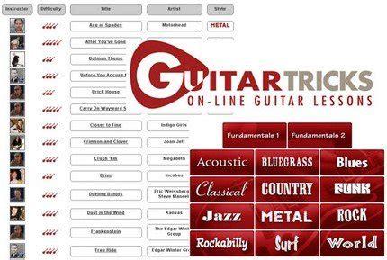 guitar tutorial video for beginners in hindi guitar lesson danny gatton