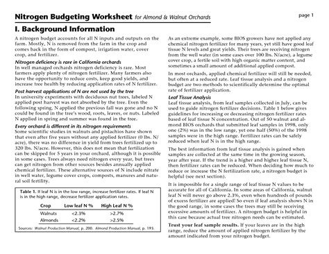 Nitrogen Cycle Worksheet Answers by 17 Best Images Of Nitrogen Cycle Worksheet Middle School