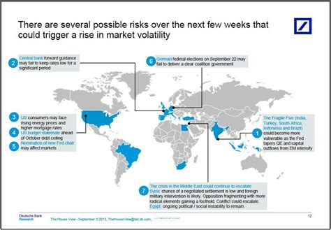 deutsche bank maps map here are the market moving global risks to