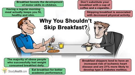 Don't Skip Breakfast And Stay Healthy   Nutrition & Dieting articles   Well Being center