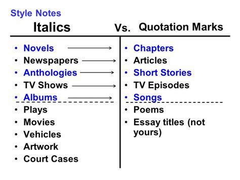 Do You Italicize Song Titles In An Essay by How To Use Italics And Quotation Marks Ppt