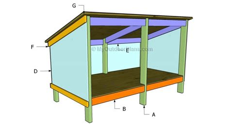 dog houses plans for large dogs dog house plans for large dogs best of dog house plans for dogs dog house plans new