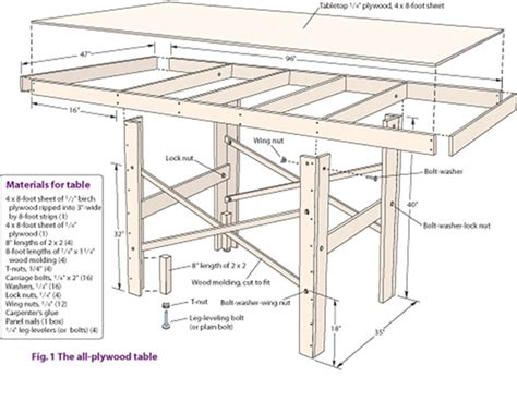 Model Train Layout Table Height | build a table for a small model railroad modelrailroader com