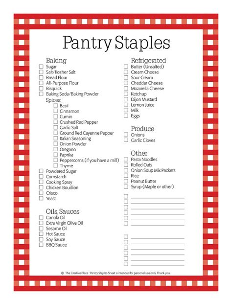 List Of Pantry Staples by The Creative Place Menus Groceries Budget Ideas A