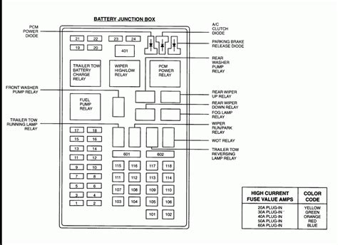 03 expedition fuse block wiring diagram wiring diagram