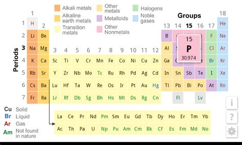 Color Coded Periodic Table by K 12 Periodic Table Review For Teachers Common Sense