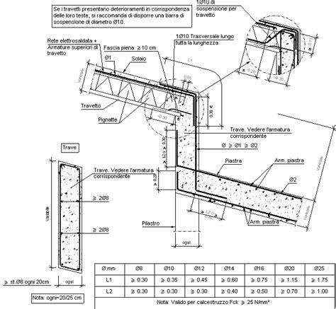 solaio a travetti tralicciati particolari costruttivi cype fiu373 cambio di quota con