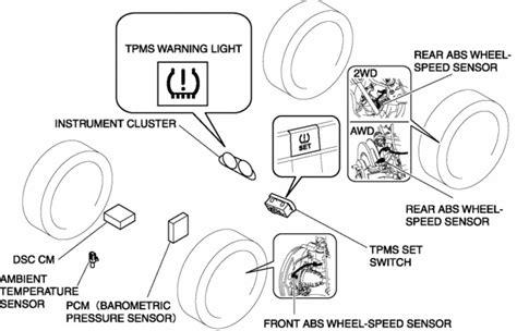 tire pressure monitoring 2002 nissan altima free book repair manuals wiring diagram for tire pressure monitor disable tire pressure monitoring system lexus