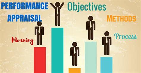free association methods and process books performance appraisal methods process