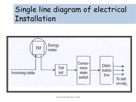 single line diagram for domestic wiring efcaviation