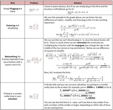 one sided limits worksheet worksheets form 8863 credit limit worksheet opossumsoft worksheets and printables