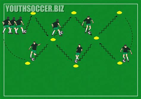 soccer drills scoop it