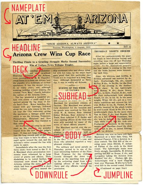 newspaper layout quiz understanding the parts of a newsletter layout