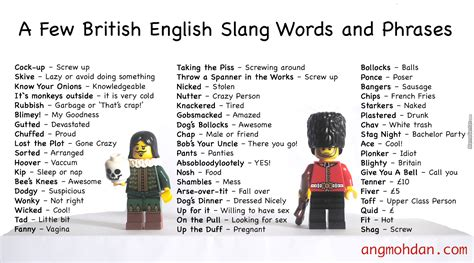 Meme Slang - british slang by rajeeshwaran meme center