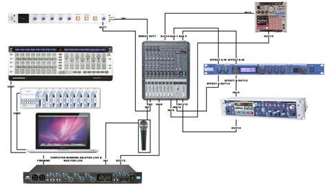 Nano House by 2 1 Technical Setup Welcome To Tone Aase