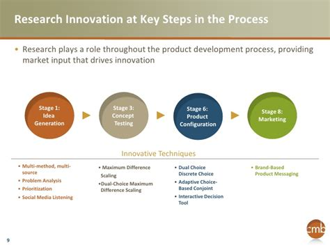 progress the 7 responsibilities of the innovation leader books innovations in product and service development research