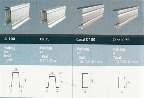 Reng Baja Ringan 0 45 atap zincalume genteng metal insulations translucent