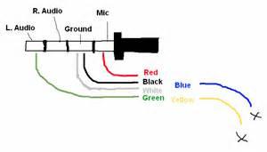 bose headphone wiring diagram twitcane