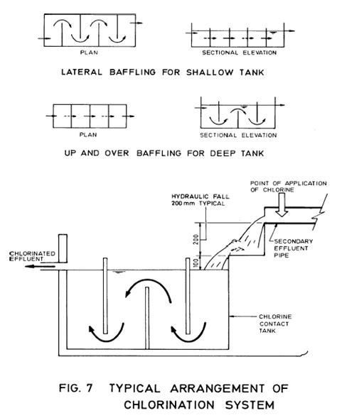 guidelines design small sewage treatment plants guidelines for the design of small sewage treatment plants