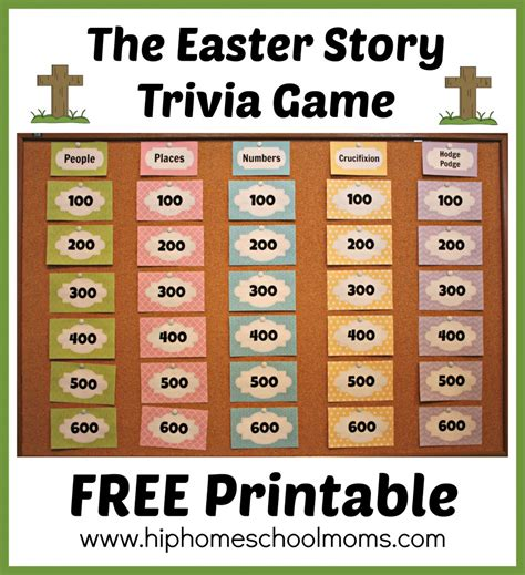 printable easter quiz easter story activities for kids and mom s library 90