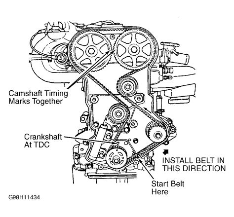 dodge neon engine diagram 1997 dodge neon serpentine belt routing and timing belt