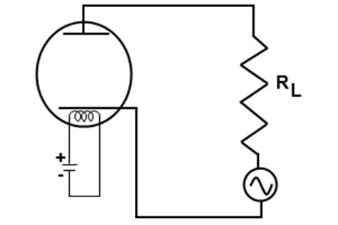 what is vacum diode vacuum diode
