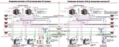 principe de fonctionnement d une chambre froide r 233 novation de la production de froid de l h 244 pital de tourcoing
