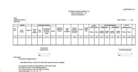 format buku mutasi paud contoh laporan mutasi barang dalam inventaris barang
