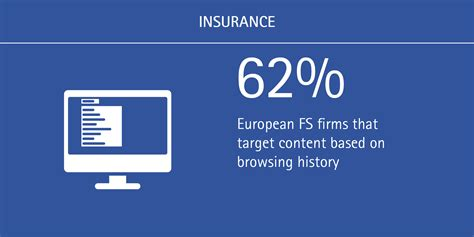 european bank for financial services european financial services firms need to engage more with