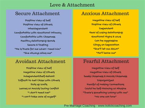 attachment pattern quiz why we love the way we do relationship tips for engaged