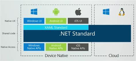 how is a standard microsoft announces net standard 2 0 for uwp and xaml standard mspoweruser