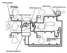 Typical Air Brake System Diagram Engine Air Brake Device For A 4 Stroke Reciprocating
