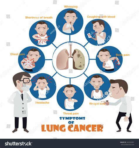 sick symptoms lung cancer symptoms sick info stock vector 343502081
