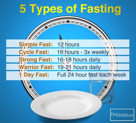 intermittent fasting and ketogenic diet how to use fasting get adapted to ketosis burn and gain lean effortlessly books 25 best ideas about intermittent diet on 5 2