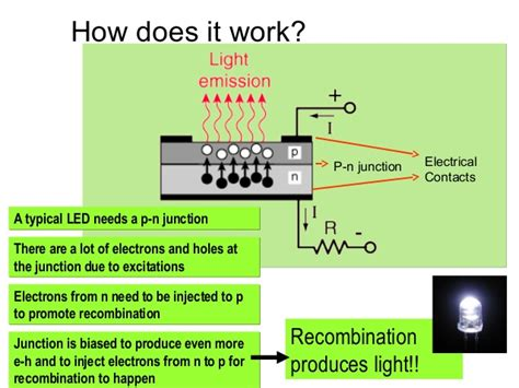 describe how a semiconductor laser diode works how does a semiconductor diode laser work 28 images what is a diode if the voltage on the