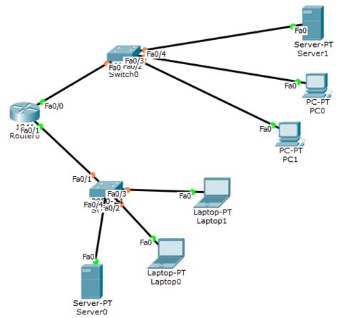 cisco connecting configuring two switches to a router