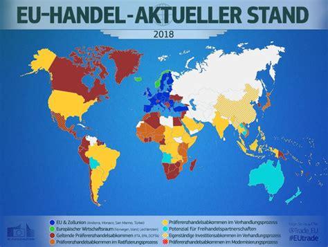 die handelspolitik der eu deutschland