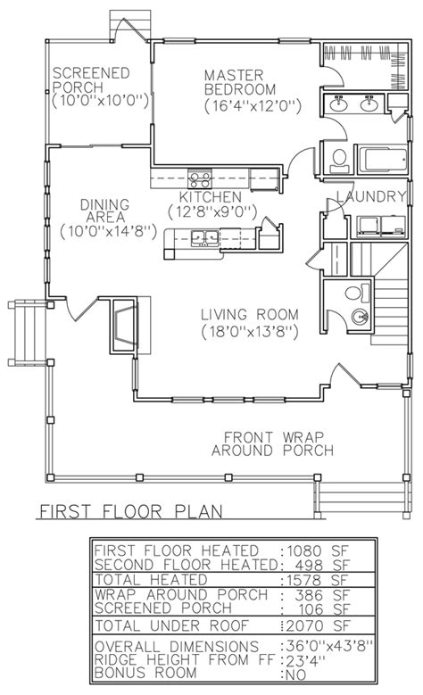 Medium Sized Farmhouse Perfect For Couples Or Small Fams Small Metal House Plans