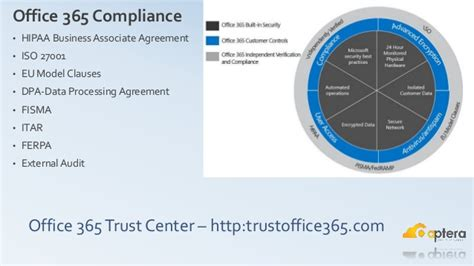 Is Office 365 Hipaa Compliant by Learning About Security And Compliance In Office 365