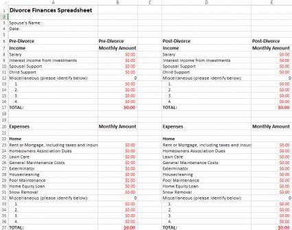 Divorce Spreadsheet by Divorce Finances Spreadsheet Lovetoknow