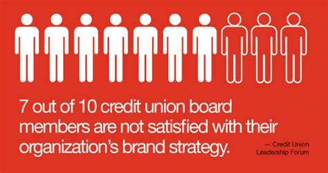 Forum Credit Union Board Of Directors Datahead Switching Deposits Debit Cards