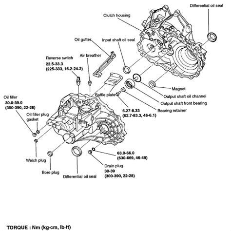 2003 Hyundai Tiburon Transmission Where Do I Fill The Transmission Fluid In My 2003 Hyundai