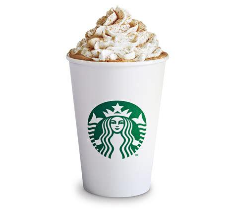Best Drinks on the Starbucks Menu