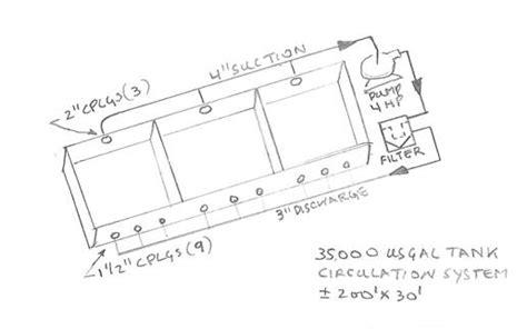 plasma water table plans plasma water table design brokeasshome com