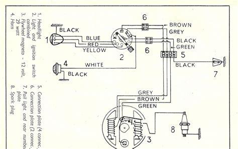 lambretta ld 150 wiring diagram efcaviation