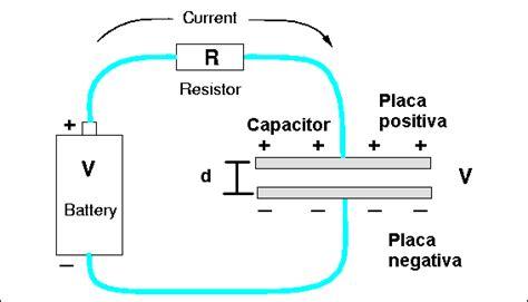 capacitor y acumulador electr 243 nica b 225 sica condensadores o capacitores