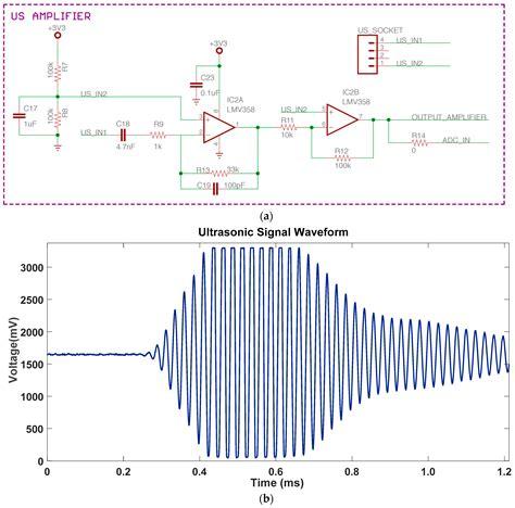 jsan  full text improvement  ultrasound based